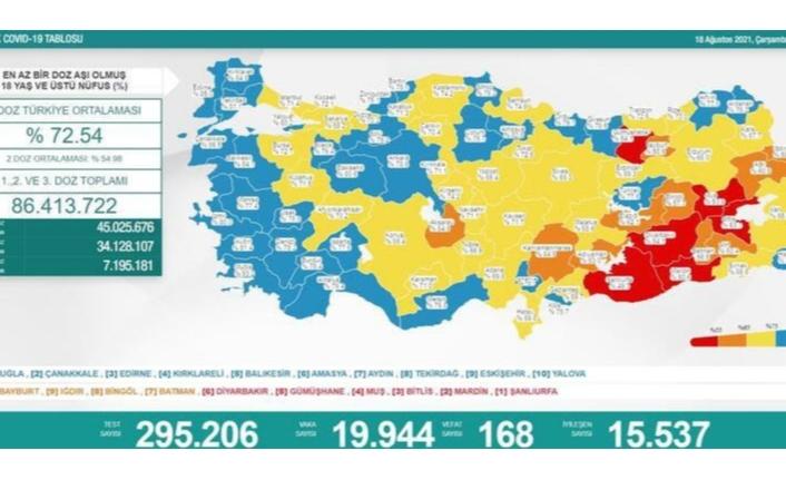 18 Ağustos koronavirüs verileri paylaşıldı