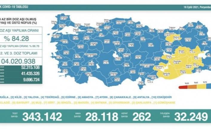 16 Eylül koronavirüs verileri paylaşıldı