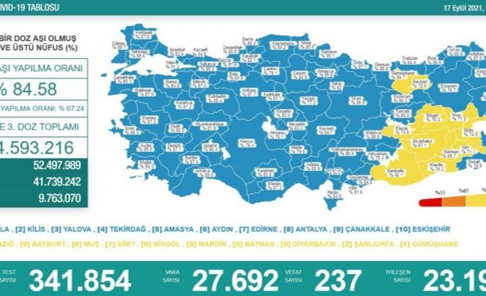 17 Eylül koronavirüs verileri paylaşıldı