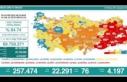 28 Temmuz verileri: Vaka sayısı 22 bini geçti