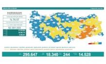 27 Ağustos koronavirüs verilerinde dikkat çeken rakamlar