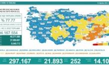 31 Ağustos koronavirüs verileri paylaşıldı