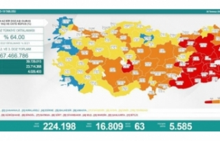 26 Temmuz verileri: Vaka ve ölüm sayıları artıyor