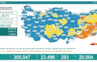 02 Eylül koronavirüs verileri paylaşıldı