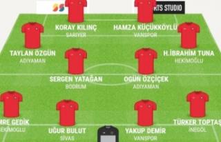 Vanspor'lu iki sporcu haftanın onbirinde…