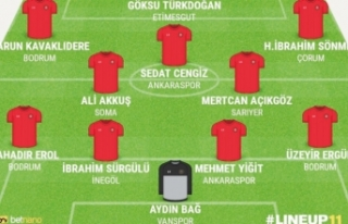 Vanspor'un başarılı file bekçisi Aydın ilk...