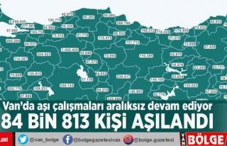 Van'da 84 bin 813 kişi aşılandı