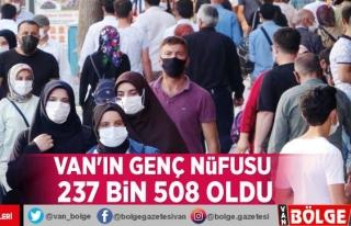 Van'ın genç nüfusu 237 bin 508 oldu
