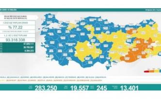 30 Ağustos koronavirüs verileri paylaşıldı