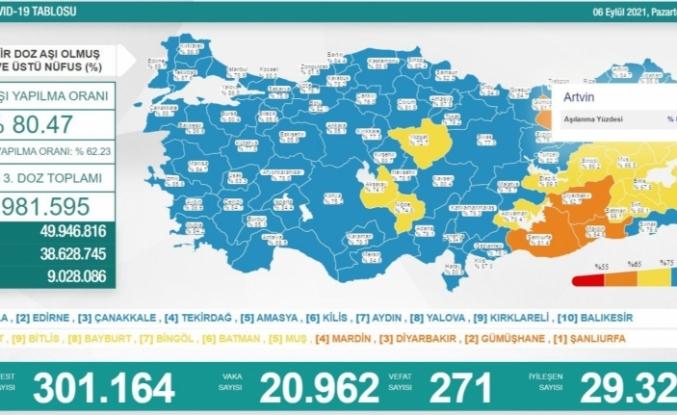 06 Eylül koronavirüs verileri paylaşıldı