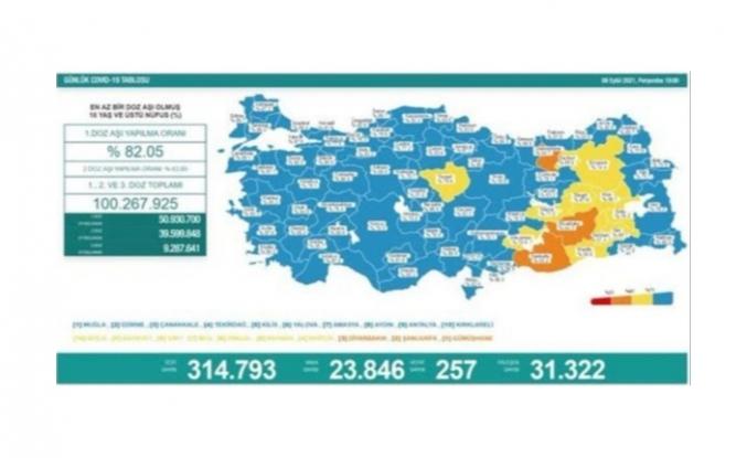 9 Eylül koronavirüs verileri paylaşıldı