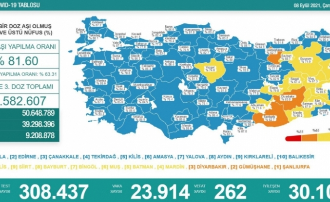 Bir günde 262 can kaybı, 23 bin 914 vaka...
